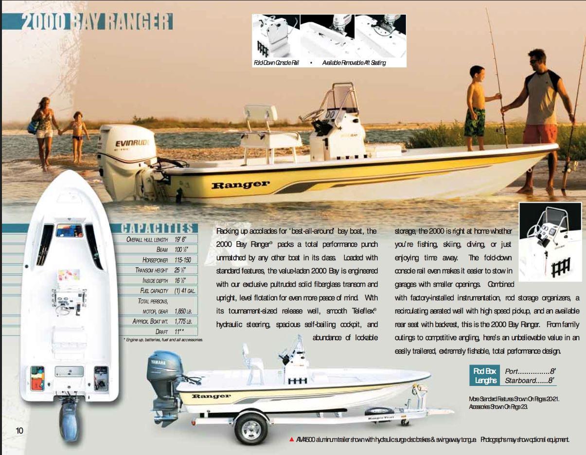 Ranger Bay 2000 details.JPG