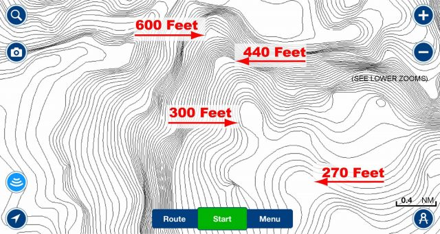 Maximize sonar results