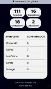 COVID-19 totals