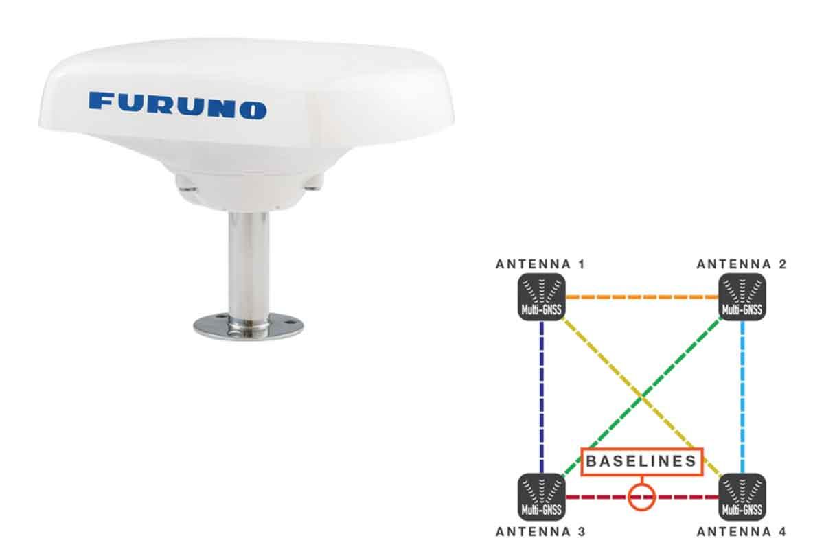 Furuno SCX compass